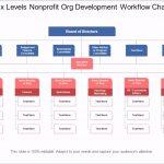 Non Profit organization Chart Template 98780 Adg92 Six Levels Nonprofit org Development Workflow Chart N5n@[o H G T E N B E B T D A S D F G H J K L O I U Y T R M N W C G T Y U X Z C C X Z A S Q W D D A J H H U I K J T U F I E F D W H I O C P L O K I U J M N H Y T R F V C D E W S X Z A Q S Z X C V B N M N B V C C X Z A Q W E E D C V T