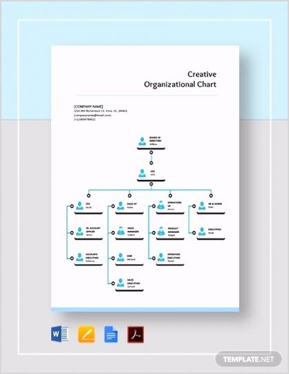 Org Chart Template Google Docs 34313 Uuh7v 17 organizational Chart Examples & Samples In Google Docs Ola@[o H G T E N B E B T D A S D F G H J K L O I U Y T R M N W C G T Y U X Z C C X Z A S Q W D D A J H H U I K J T U F I E F D W H I O C P L O K I U J M N H Y T R F V C D E W S X Z A Q S Z X C V B N M N B V C C X Z A Q W E E D C V T