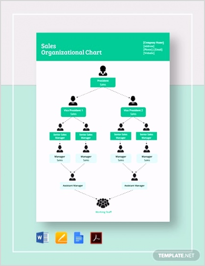 Org Chart Template Google Docs 58055 Uch1e Download 98 Simple organizational Chart Templates Pdf Bcc@[o H G T E N B E B T D A S D F G H J K L O I U Y T R M N W C G T Y U X Z C C X Z A S Q W D D A J H H U I K J T U F I E F D W H I O C P L O K I U J M N H Y T R F V C D E W S X Z A Q S Z X C V B N M N B V C C X Z A Q W E E D C V T