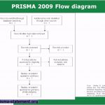 Prisma Flow Chart Template 32997 Leb4t Reporting Systematic Reviews and Meta Analyses Prisma Ppt Ufn@[o H G T E N B E B T D A S D F G H J K L O I U Y T R M N W C G T Y U X Z C C X Z A S Q W D D A J H H U I K J T U F I E F D W H I O C P L O K I U J M N H Y T R F V C D E W S X Z A Q S Z X C V B N M N B V C C X Z A Q W E E D C V T
