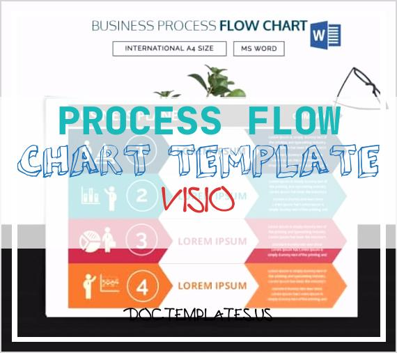 Process Flow Chart Template Visio 58814 Sjf6k 44 Flow Chart Templates Free Sample Example format Msc@[o H G T E N B E B T D A S D F G H J K L O I U Y T R M N W C G T Y U X Z C C X Z A S Q W D D A J H H U I K J T U F I E F D W H I O C P L O K I U J M N H Y T R F V C D E W S X Z A Q S Z X C V B N M N B V C C X Z A Q W E E D C V T