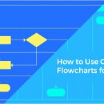 Process Flow Chart Template Visio 88218 Lbt1t How to Use Cross Functional Flowcharts for Planning Eua@[o H G T E N B E B T D A S D F G H J K L O I U Y T R M N W C G T Y U X Z C C X Z A S Q W D D A J H H U I K J T U F I E F D W H I O C P L O K I U J M N H Y T R F V C D E W S X Z A Q S Z X C V B N M N B V C C X Z A Q W E E D C V T