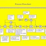 Process Flow Chart Templates 28670 Ecj7a 41 Fantastic Flow Chart Templates [word Excel Power Point] Oly@[o H G T E N B E B T D A S D F G H J K L O I U Y T R M N W C G T Y U X Z C C X Z A S Q W D D A J H H U I K J T U F I E F D W H I O C P L O K I U J M N H Y T R F V C D E W S X Z A Q S Z X C V B N M N B V C C X Z A Q W E E D C V T