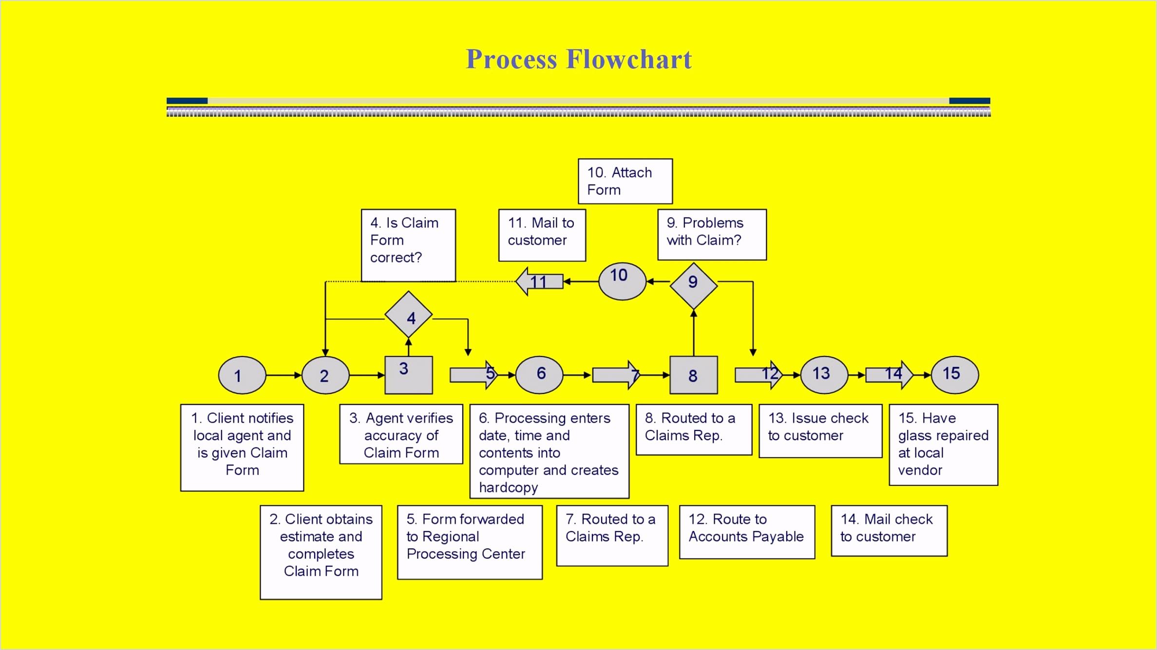 Flow Chart Template 22