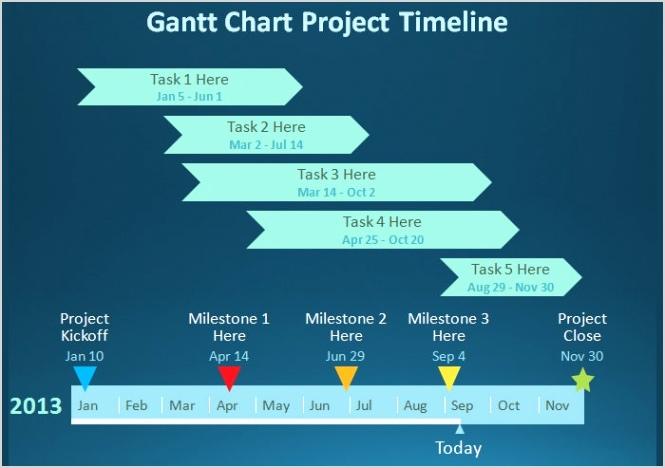 Project Gantt Chart Template Xls 11872 Twc9w Gantt Chart Template – 9 Free Sample Example format Wig@[o H G T E N B E B T D A S D F G H J K L O I U Y T R M N W C G T Y U X Z C C X Z A S Q W D D A J H H U I K J T U F I E F D W H I O C P L O K I U J M N H Y T R F V C D E W S X Z A Q S Z X C V B N M N B V C C X Z A Q W E E D C V T