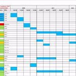 Project Gantt Chart Template Xls 38347 Beb4n 3 Easy Ways to Make A Gantt Chart Free Excel Template Uer@[o H G T E N B E B T D A S D F G H J K L O I U Y T R M N W C G T Y U X Z C C X Z A S Q W D D A J H H U I K J T U F I E F D W H I O C P L O K I U J M N H Y T R F V C D E W S X Z A Q S Z X C V B N M N B V C C X Z A Q W E E D C V T