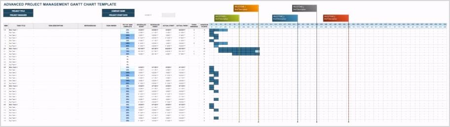 google sheets gantt chart templates plete collection iOS=