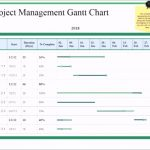 Project Management Chart Template 58009 D0i8n Project Management Gantt Chart Template 1 Ppt Powerpoint Uqe@[o H G T E N B E B T D A S D F G H J K L O I U Y T R M N W C G T Y U X Z C C X Z A S Q W D D A J H H U I K J T U F I E F D W H I O C P L O K I U J M N H Y T R F V C D E W S X Z A Q S Z X C V B N M N B V C C X Z A Q W E E D C V T