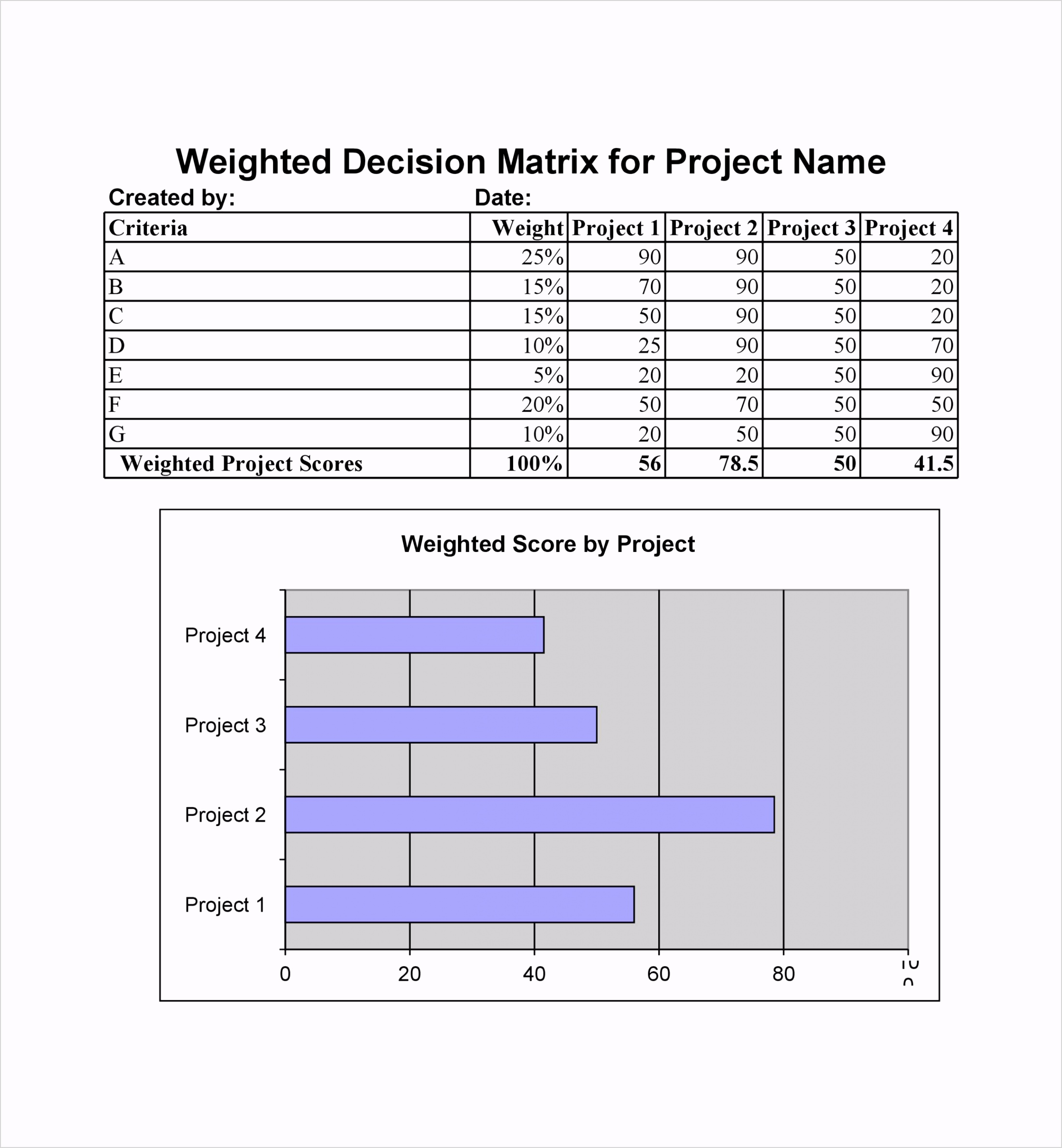 decision matrix template 36
