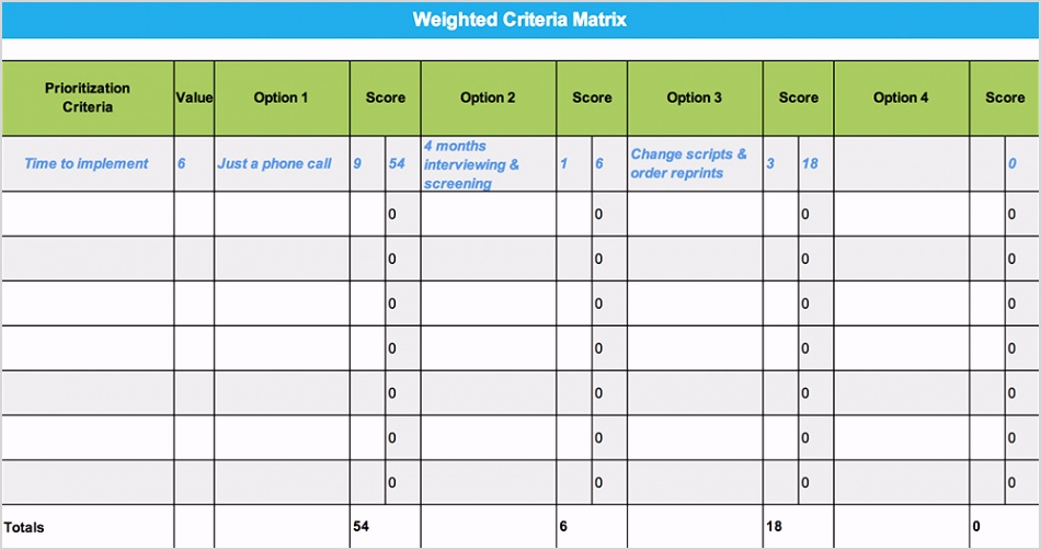 Weighted Criteria Matrix Screenshot v3 4 GoLeanSixSigma