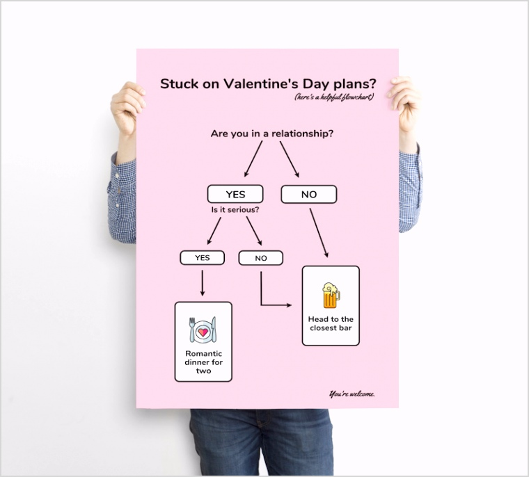 Funny Valentines Date Flow Chart Template