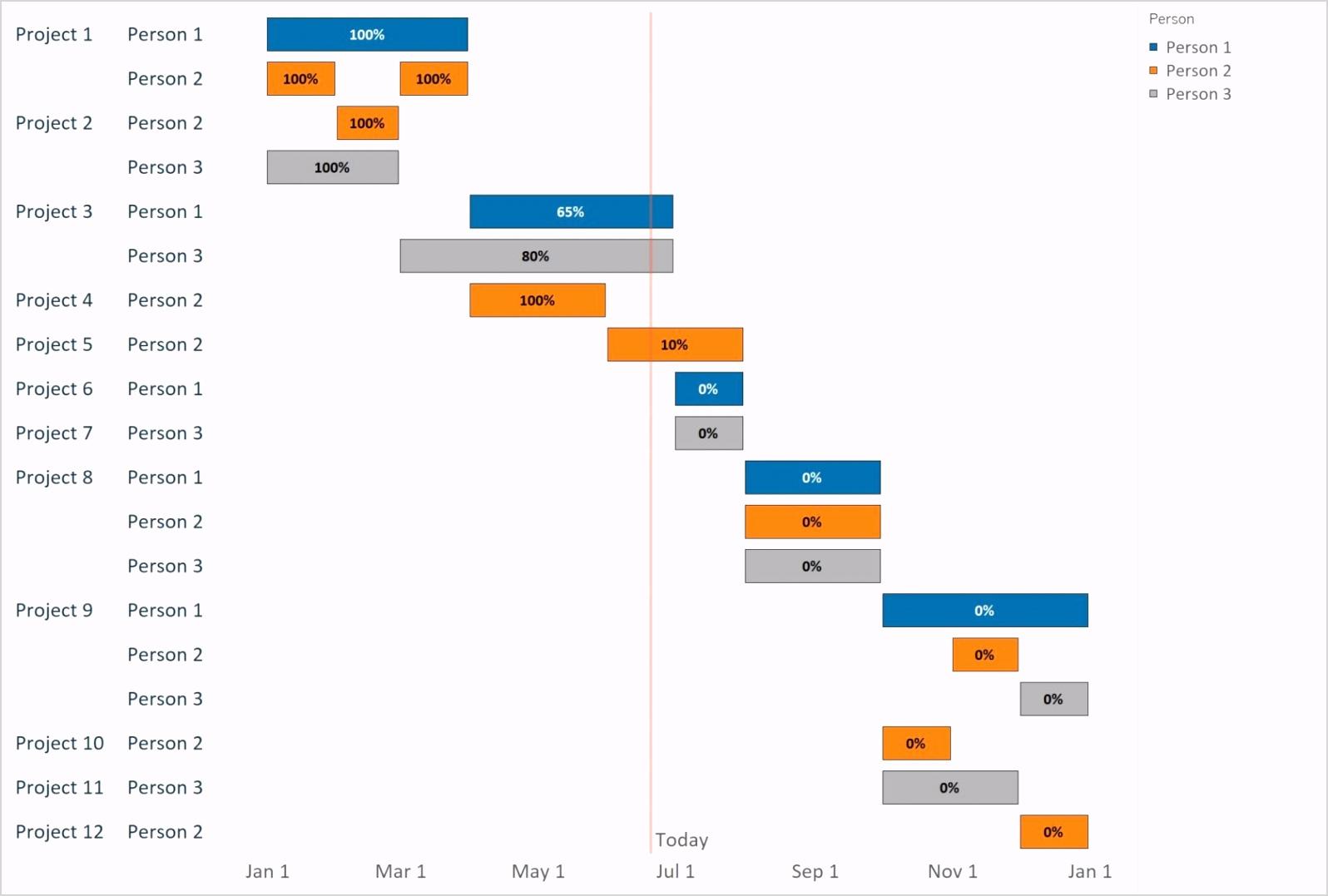 tableau 201 make gantt chart