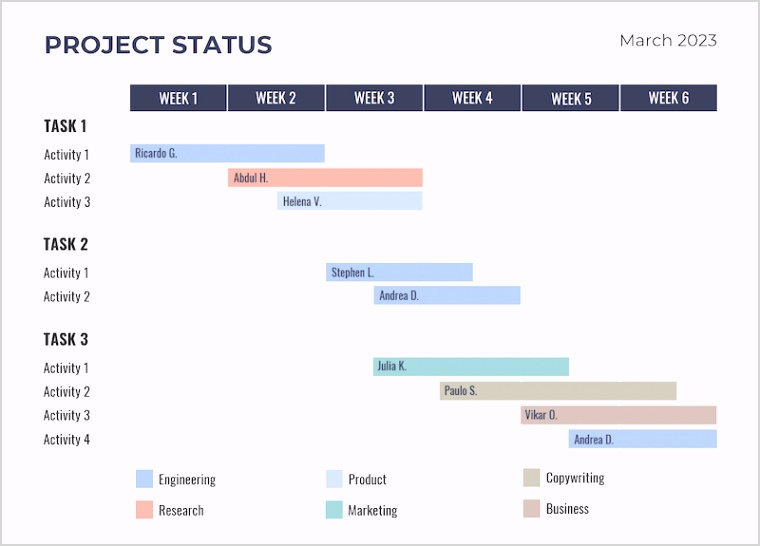 Simple Gantt Chart Template Excel 55717 Tsk0q 11 Gantt Chart Examples and Templates for Project Management Upg@[o H G T E N B E B T D A S D F G H J K L O I U Y T R M N W C G T Y U X Z C C X Z A S Q W D D A J H H U I K J T U F I E F D W H I O C P L O K I U J M N H Y T R F V C D E W S X Z A Q S Z X C V B N M N B V C C X Z A Q W E E D C V T