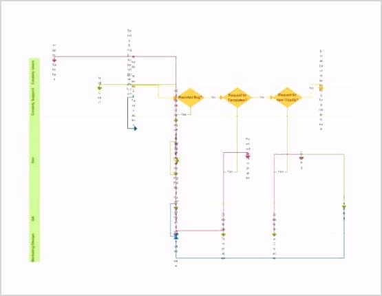 Swim Lane Flow Chart Free PDF Template 1 min