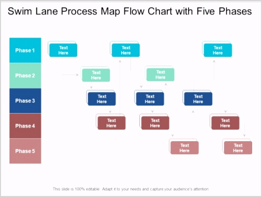 Swim Lane Process Map Flow Chart With Five Phases Ppt PowerPoint Presentation Layouts Example Slide 1