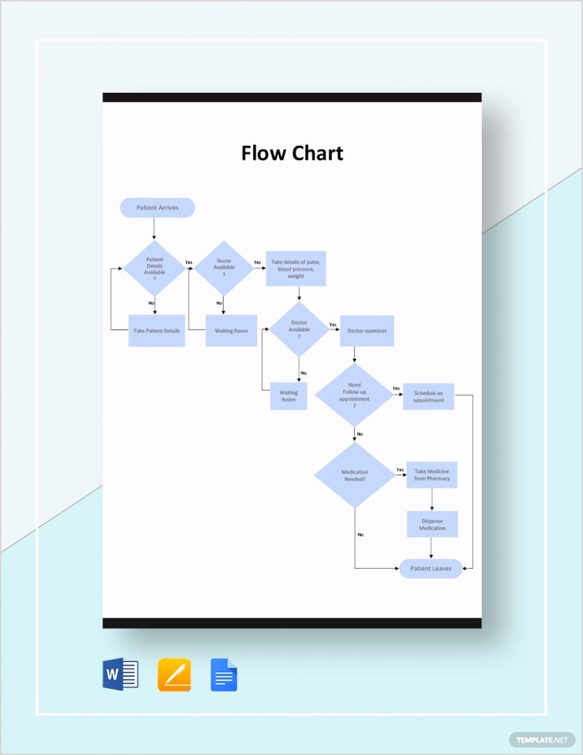 Sample Flow Chart 880
