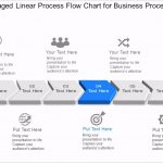 Template Of A Flow Chart 56482 Gvy7s Six Staged Linear Process Flow Chart for Business Process S4o@[o H G T E N B E B T D A S D F G H J K L O I U Y T R M N W C G T Y U X Z C C X Z A S Q W D D A J H H U I K J T U F I E F D W H I O C P L O K I U J M N H Y T R F V C D E W S X Z A Q S Z X C V B N M N B V C C X Z A Q W E E D C V T