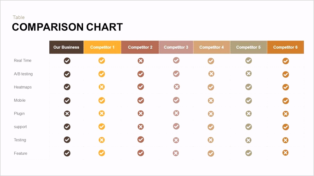 parison Chart Powerpoint and Keynote template