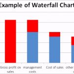 Waterfall Chart In Excel Template 47174 Ehl7g Best Excel Tutorial Waterfall Chart Wfp@[o H G T E N B E B T D A S D F G H J K L O I U Y T R M N W C G T Y U X Z C C X Z A S Q W D D A J H H U I K J T U F I E F D W H I O C P L O K I U J M N H Y T R F V C D E W S X Z A Q S Z X C V B N M N B V C C X Z A Q W E E D C V T