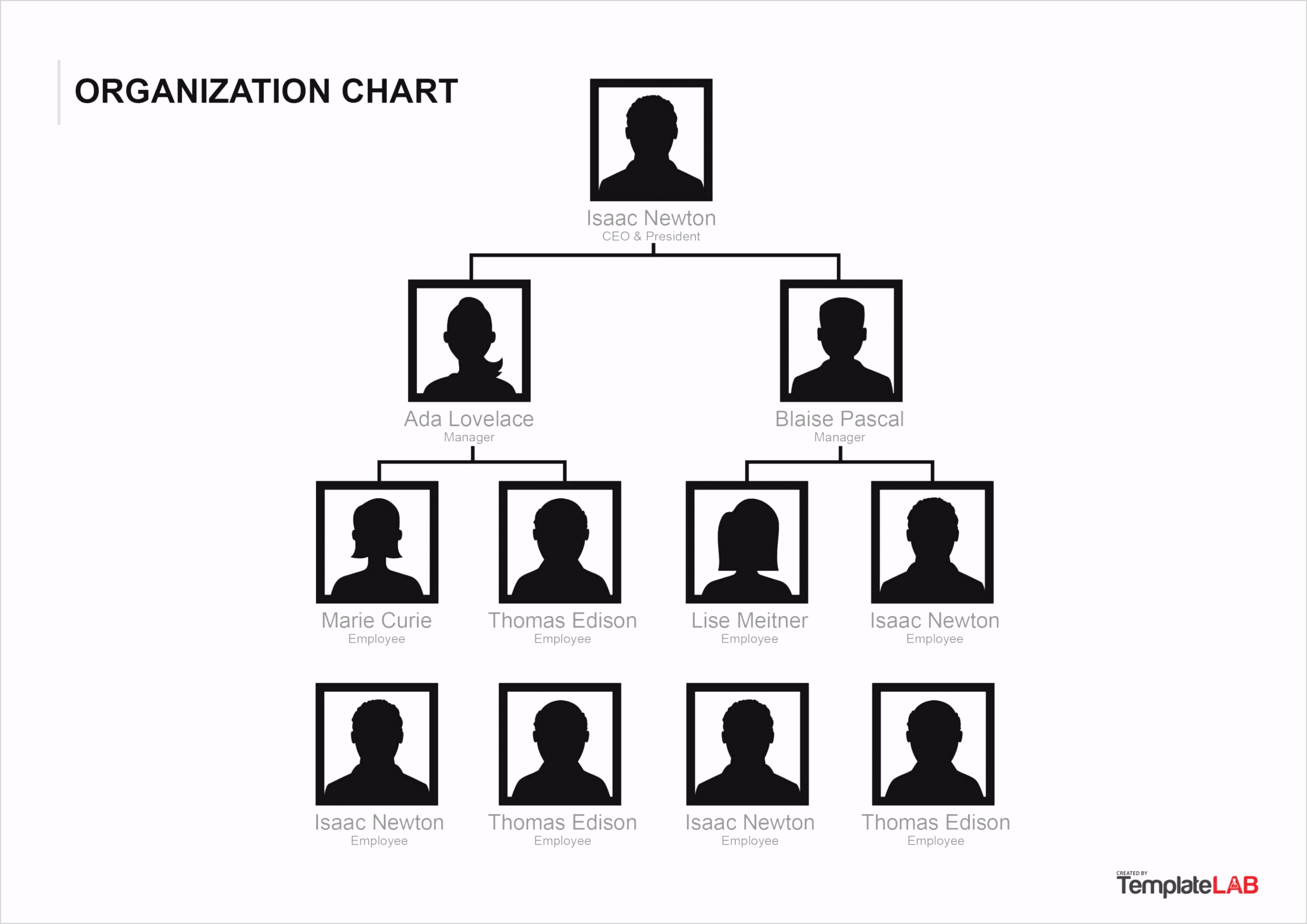 40 organizational chart templates word excel powerpoint pertaining to free blank organizational chart template scaled