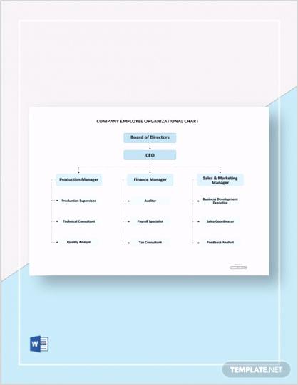 pany Employee Organizational Chart