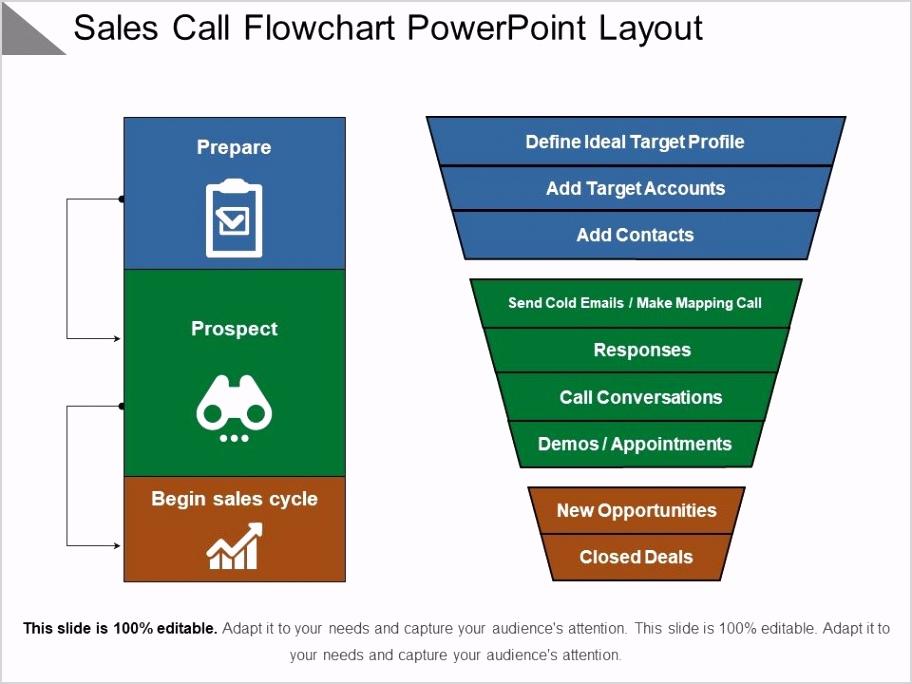 sales call flowchart powerpoint layout Slide01