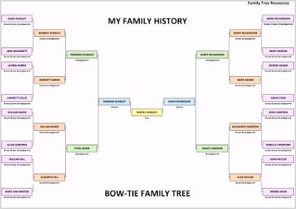 Bow Tie Family Tree2 Example