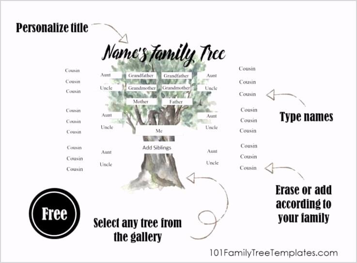 Family Tree Chart Template Word 82351 Vjw6e Cousin Family Tree Cousin Family Tree Hcl@[o H G T E N B E B T D A S D F G H J K L O I U Y T R M N W C G T Y U X Z C C X Z A S Q W D D A J H H U I K J T U F I E F D W H I O C P L O K I U J M N H Y T R F V C D E W S X Z A Q S Z X C V B N M N B V C C X Z A Q W E E D C V T