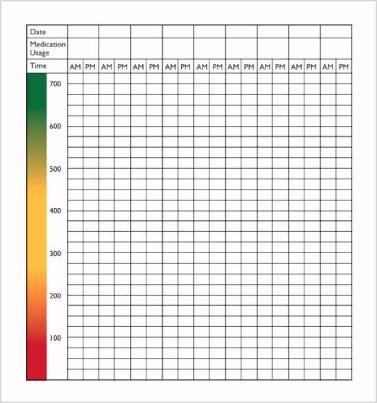 Blank Peak Flow Chart Printable