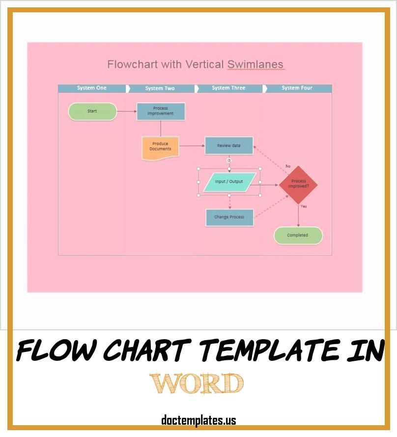 Flow Chart Template In Word 86196 Ueu2h Calendar Flowchart Template 40 Fantastic Flow Chart Vns@[o H G T E N B E B T D A S D F G H J K L O I U Y T R M N W C G T Y U X Z C C X Z A S Q W D D A J H H U I K J T U F I E F D W H I O C P L O K I U J M N H Y T R F V C D E W S X Z A Q S Z X C V B N M N B V C C X Z A Q W E E D C V T