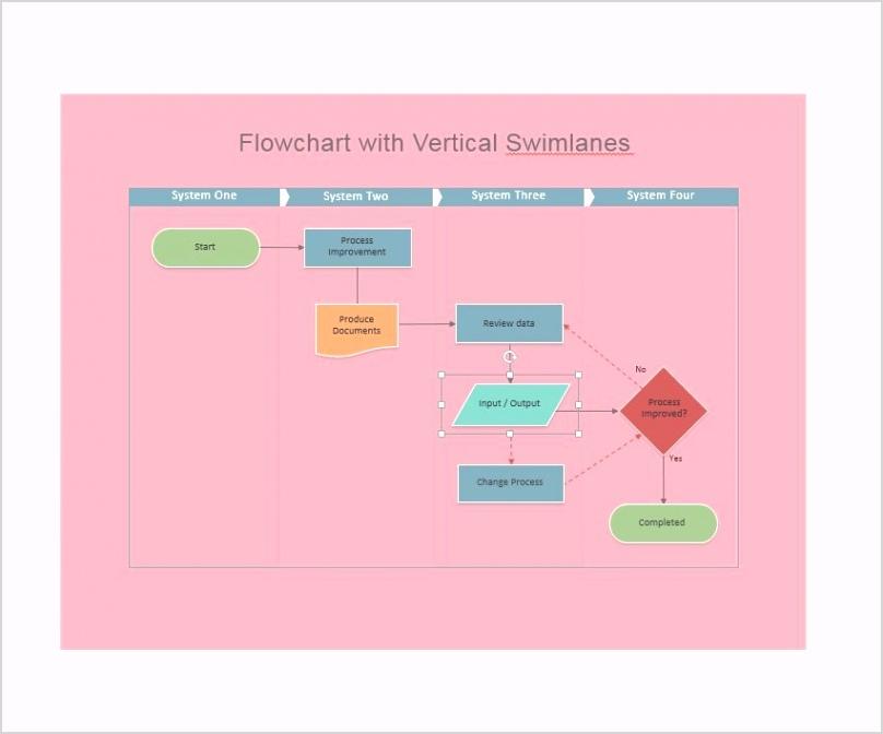 Calendar Flowchart Template 40 Fantastic Flow Chart
