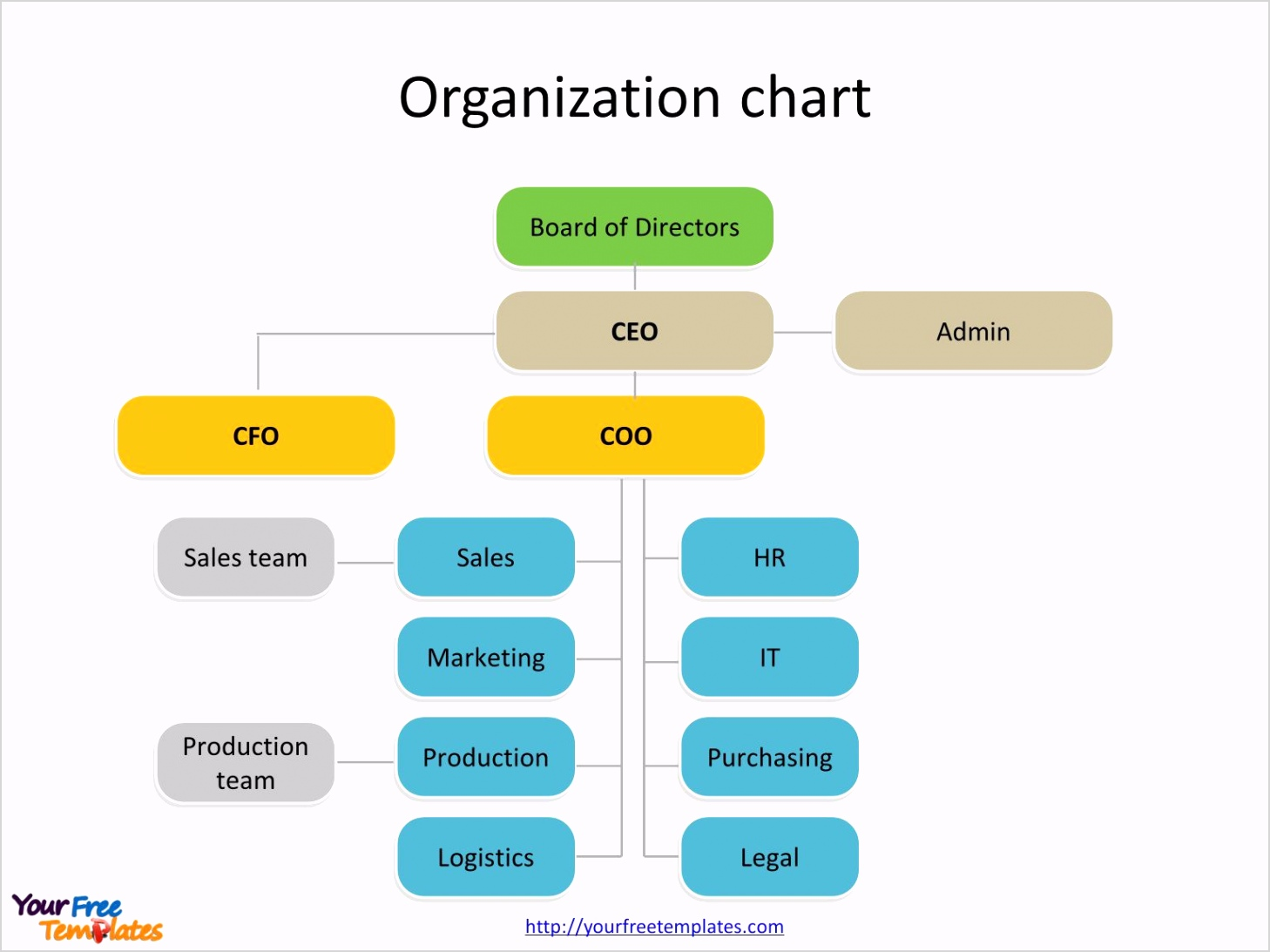 007 Simple Free Org Chart Template Image Addictionary