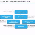Org Chart Ppt Template 51917 Cun1o Corporate Structure Business org Chart Ppt Powerpoint Tdf@[o H G T E N B E B T D A S D F G H J K L O I U Y T R M N W C G T Y U X Z C C X Z A S Q W D D A J H H U I K J T U F I E F D W H I O C P L O K I U J M N H Y T R F V C D E W S X Z A Q S Z X C V B N M N B V C C X Z A Q W E E D C V T