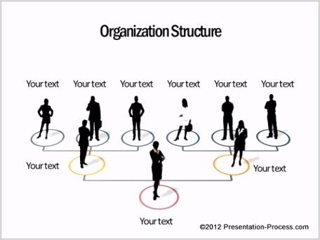 3d organization chart in powerpoint