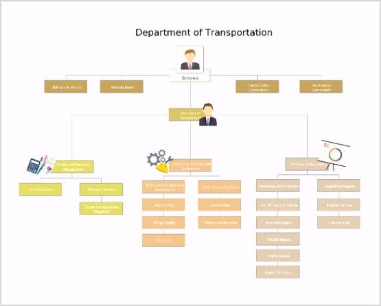 Free Transportation Organization Chart Template Excel