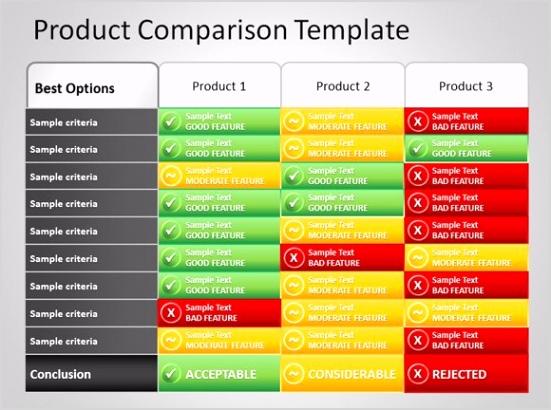 product parison matrix